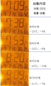 エアコン 冷房専用 ウインドエアコン 窓用エアコン コロナ CORONA