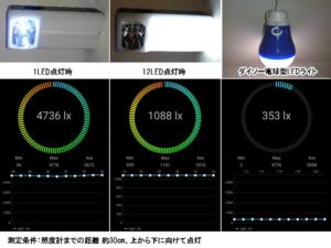 100均 LEDライト ランタンライト レビュー