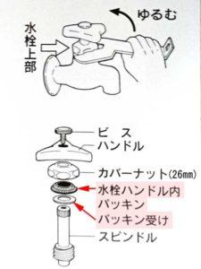 水栓上部パッキン 三角パッキン パッキン交換