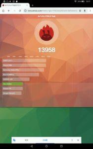 ベンチマーク AnTuTu Benchmark Fire HD 10
