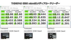 ノートパソコン Lenovo ThinkPad E595 レビュー