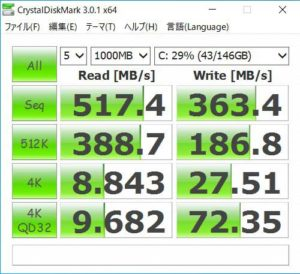 ノートPC用メモリ PC4-21300 DDR4-2666 SO-DIMM
