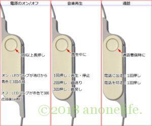 エレコム Bluetooth ヘッドホン LBT-HPC14MPXGN